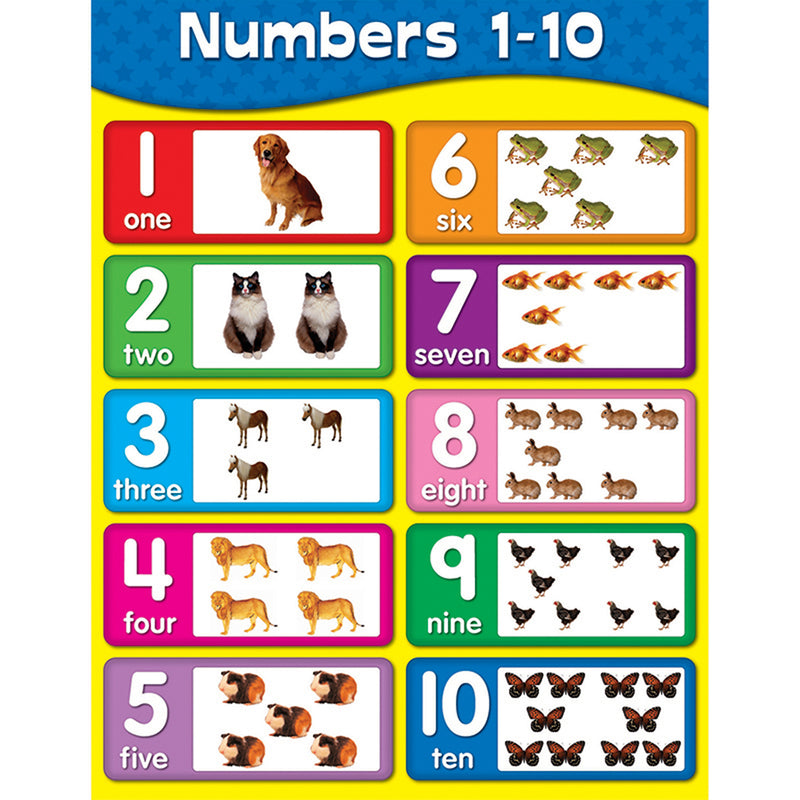 (6 Ea) Chartlets Numbers 1-10
