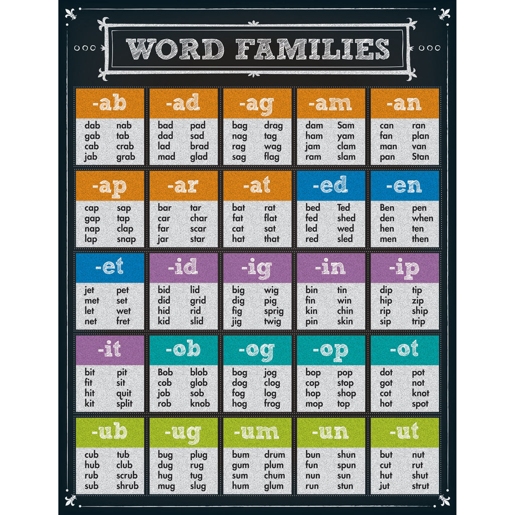 Word Families Chartlet Gr K-6