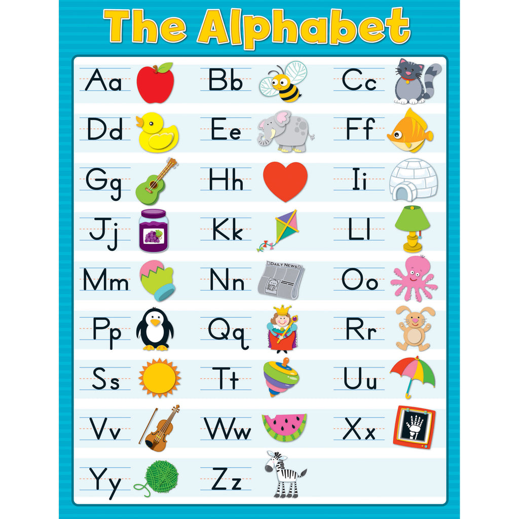 (6 Ea) The Alphabet Chartlet Gr Pk-2
