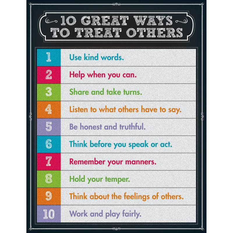 (6 Ea) 10 Great Ways To Treat Others Chartlet Gr 1-5