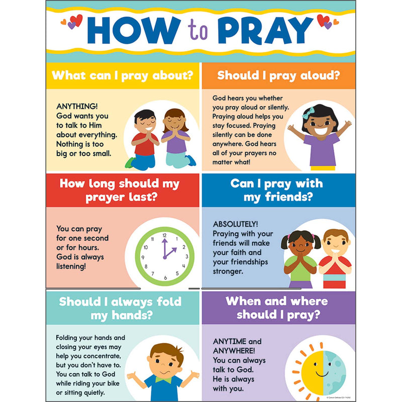 How To Pray Chart