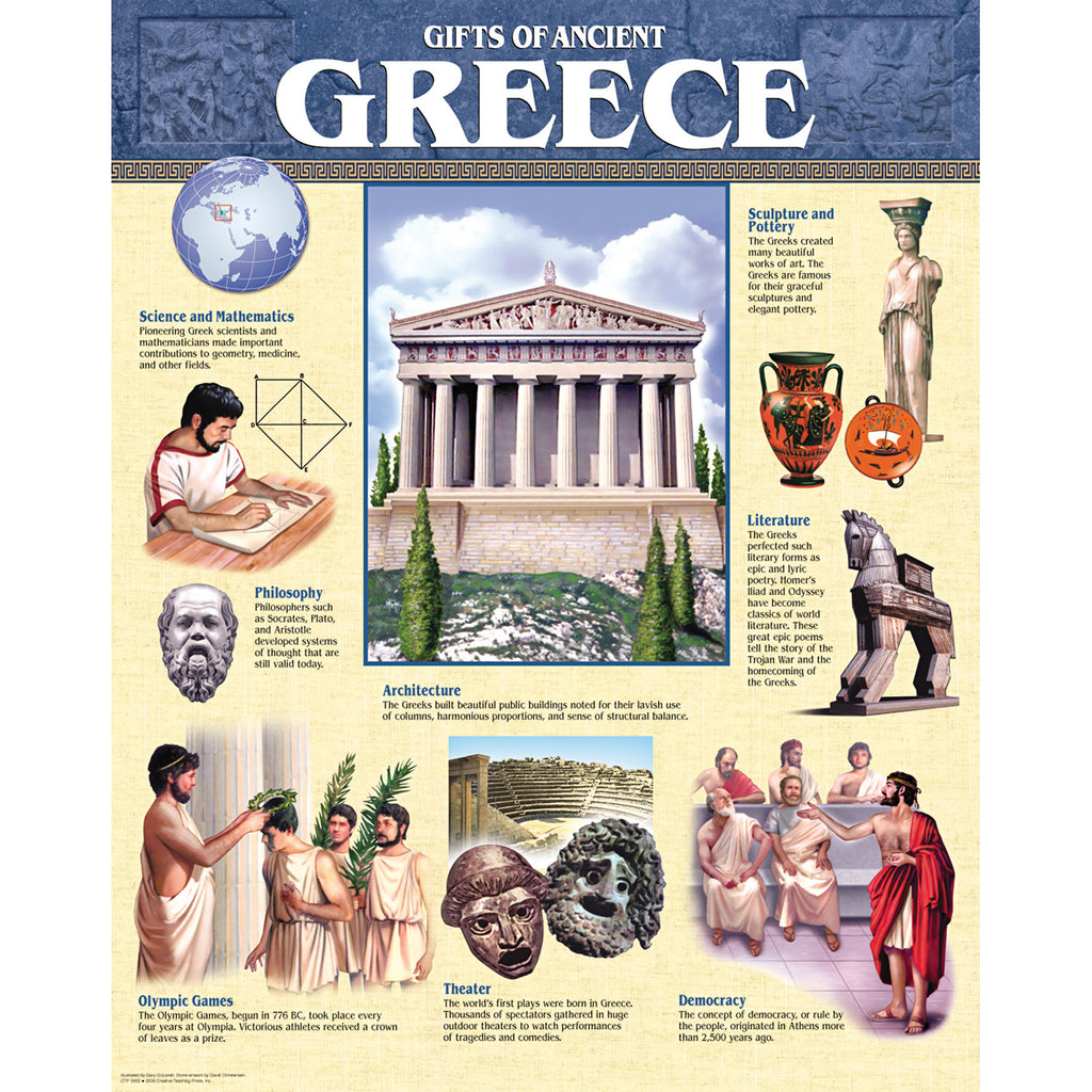 Ancient Greece Chart