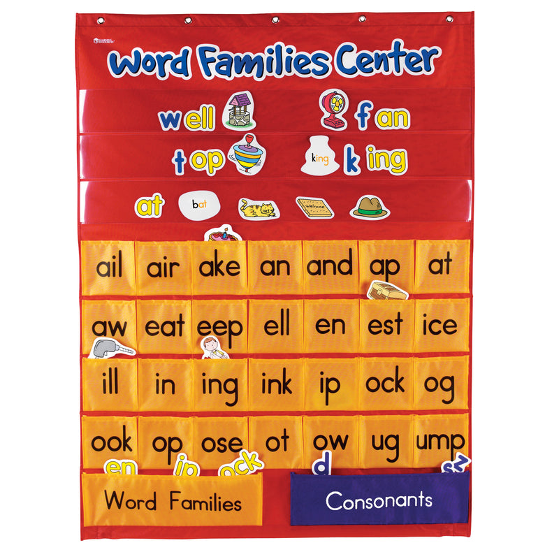 Word Families & Rhyming Center Pocket Chart