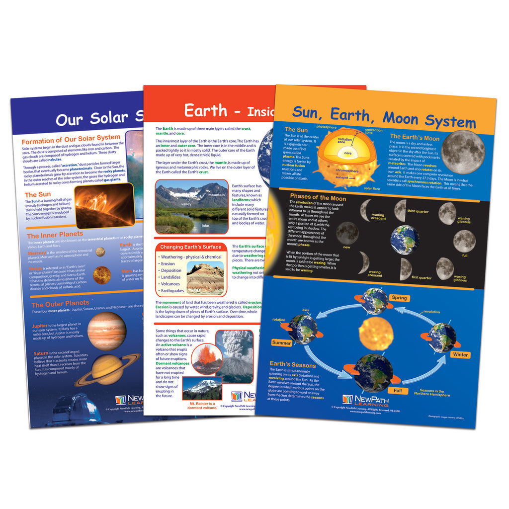 Our Solar System Bulletin Brd Chart Set Grades 3-5