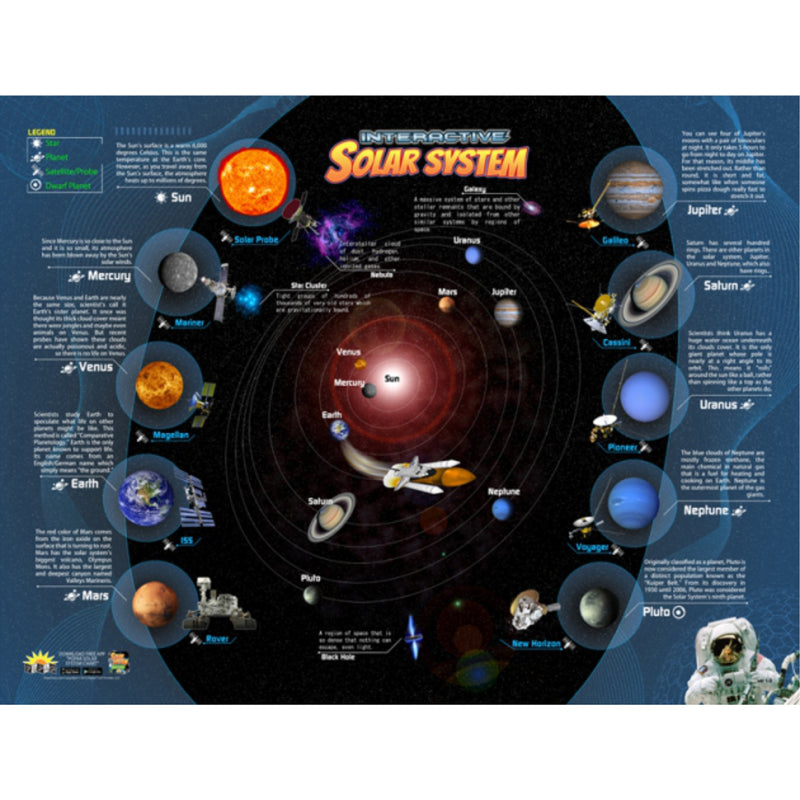 Solar System Interactive Wall Chart With Free App