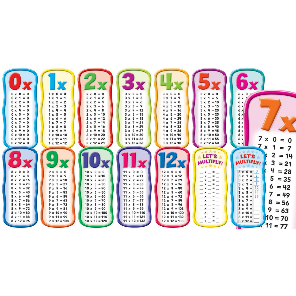 Multiplication Tables Bbs