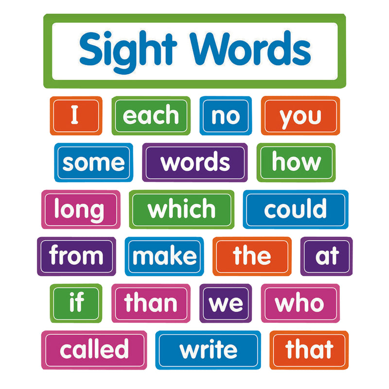 Sight Words Bulletin Board