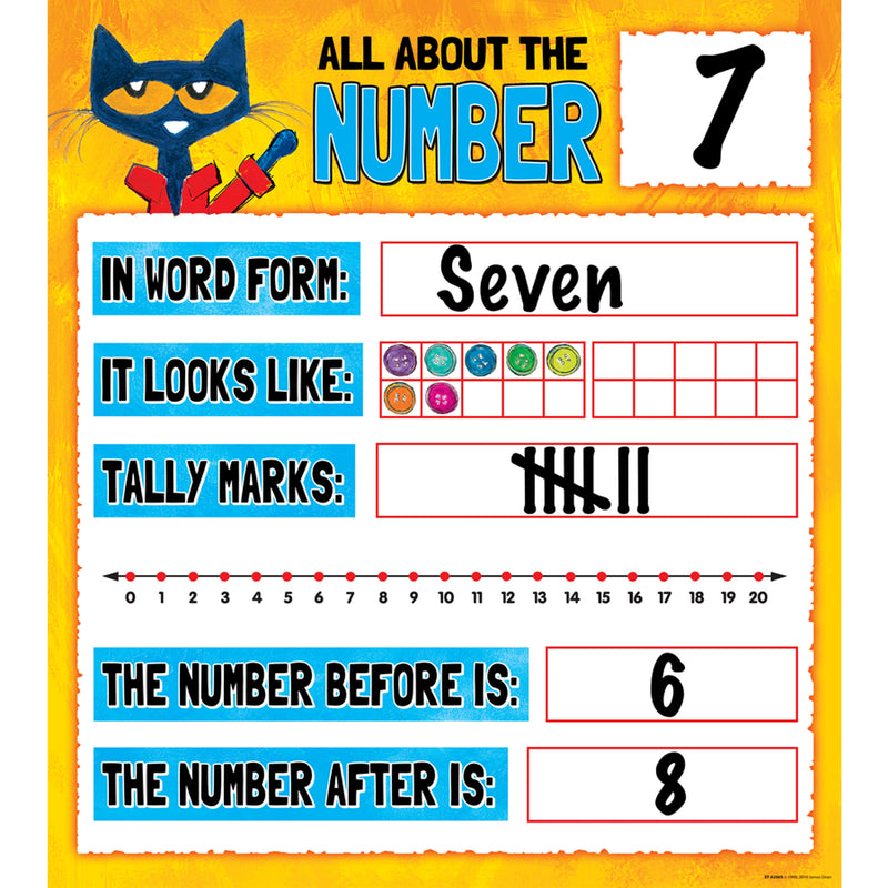 Pete The Cat Numbers 0 To 20 Bbs