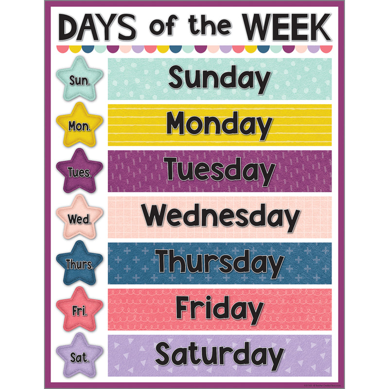 Oh Happy Day Days Of The Week Chart