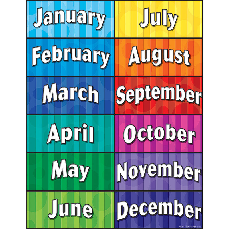 (6 Ea) Months Of The Year Chart