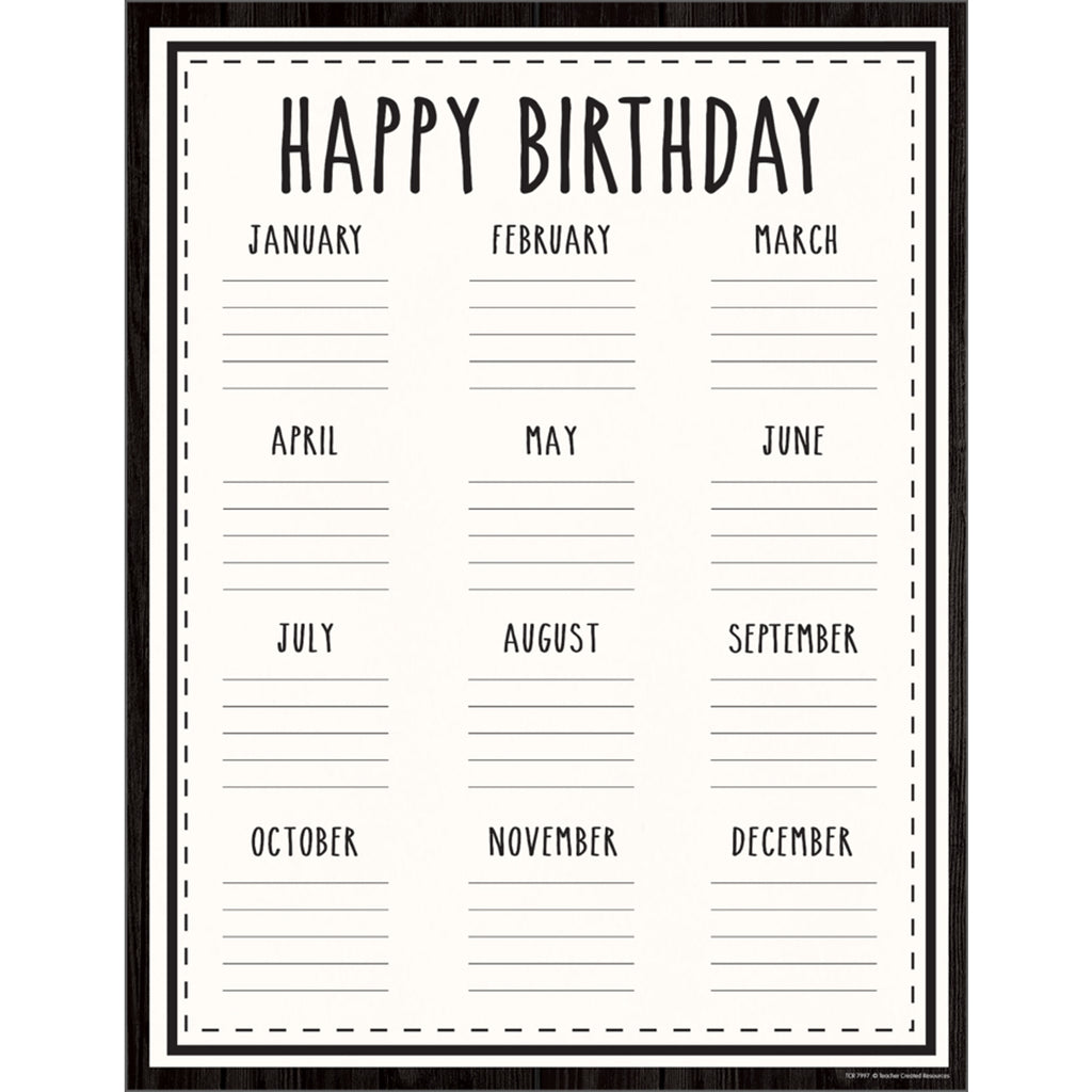 Modern Farmhouse Happy Birthday Chart