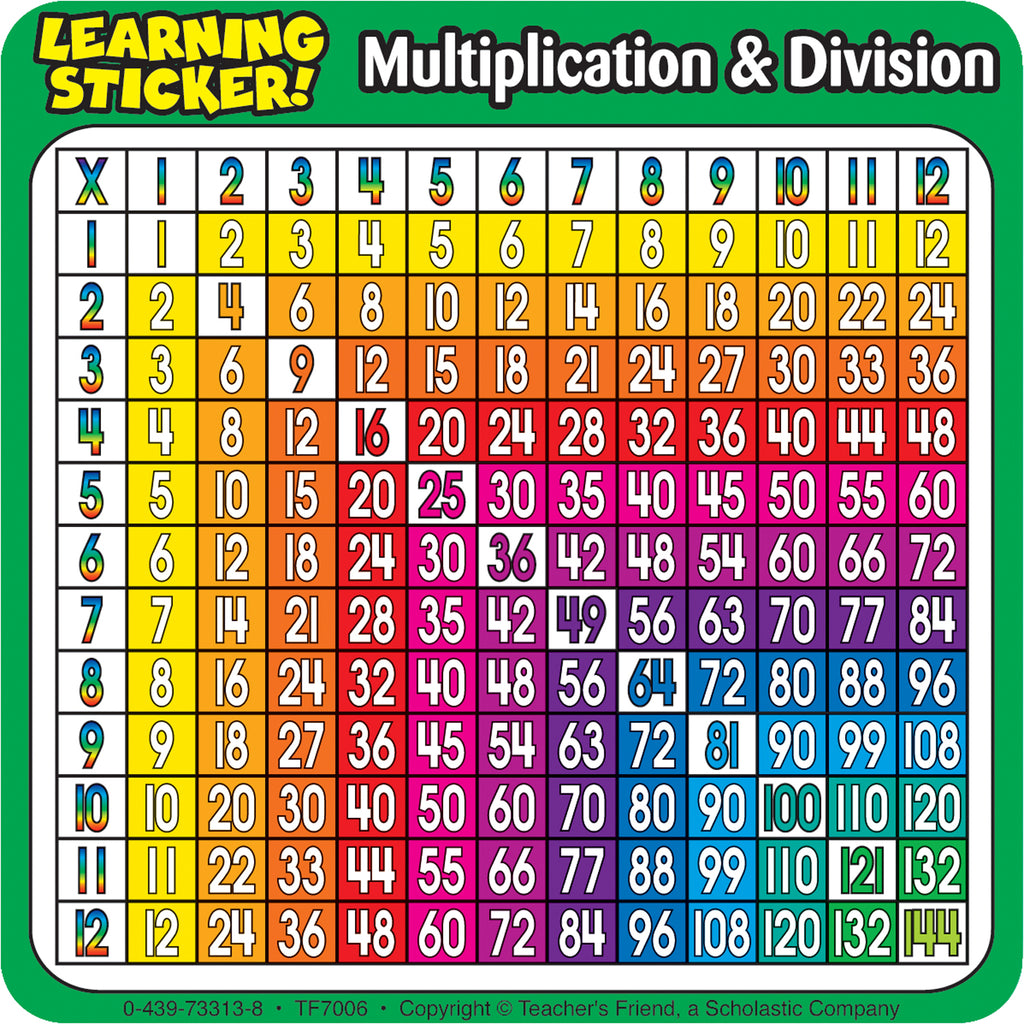 (3 Pk) Multiplication-division 4in Learning Stickers 20 Per Pk