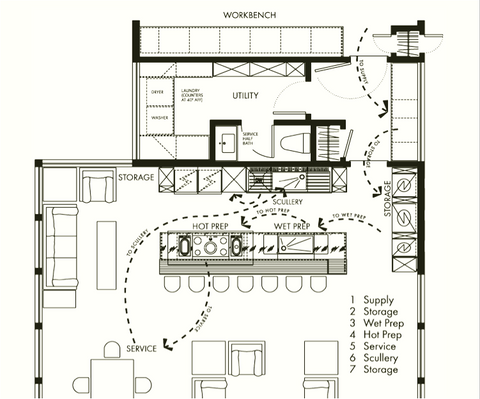 Proximity KitchenSystem™ Floor Plan