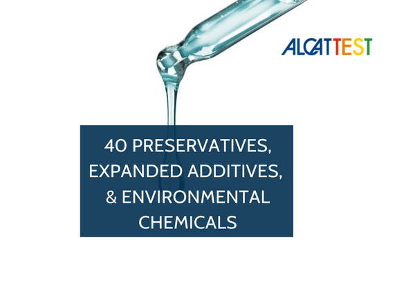 40 Preservatives, Expanded Additives, and Environmental Chemicals - Alcat Test Panel