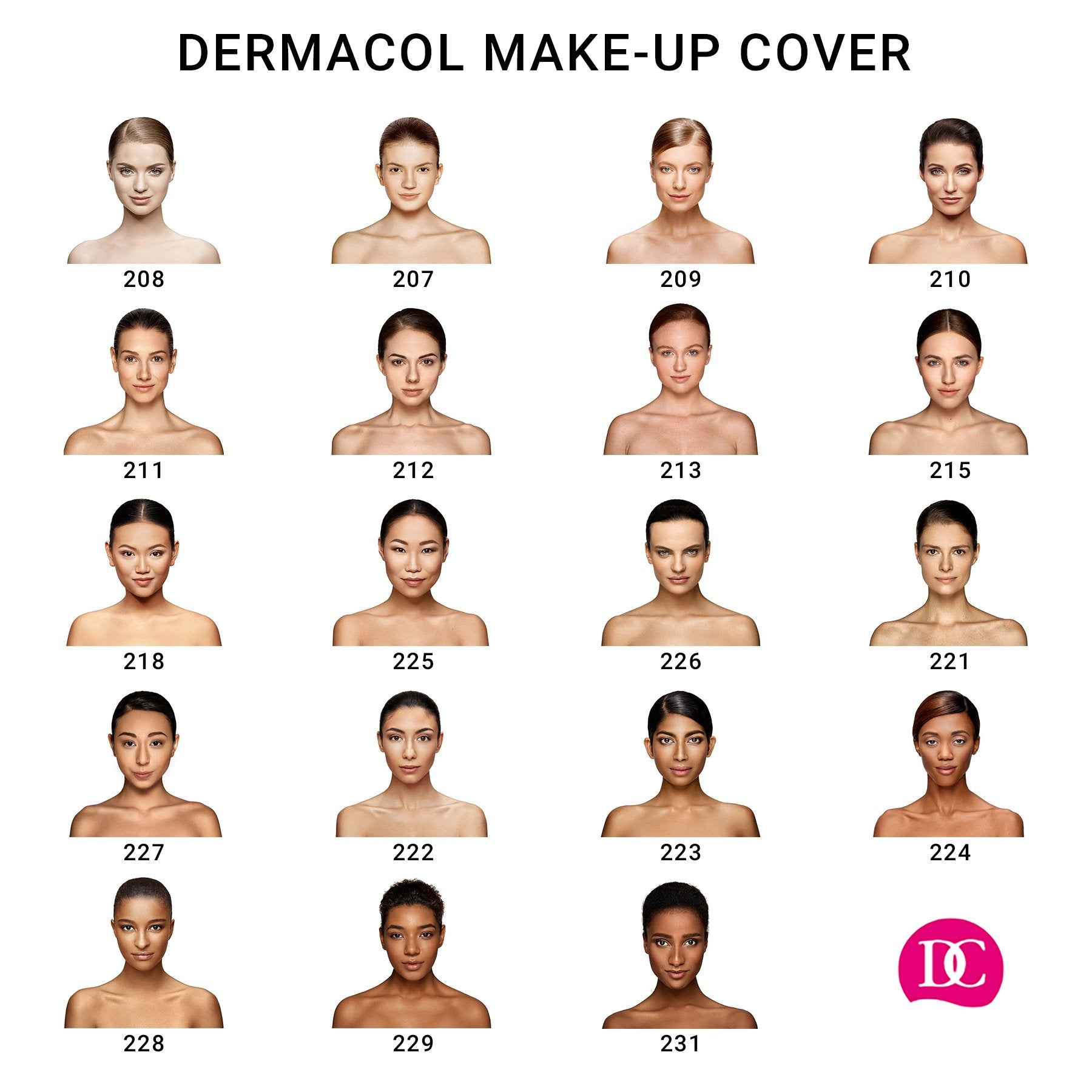 Dermacol Makeup Cover Foundation For Every Skin Dermacol Sf