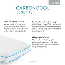 Malouf Zoned Carbon Cool, Mid Loft - Queen