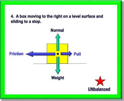 force newton s 1st and 2nd laws balanced and unbalanced forces