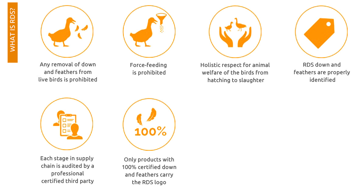 Cruelty-Free RDS Certified Down