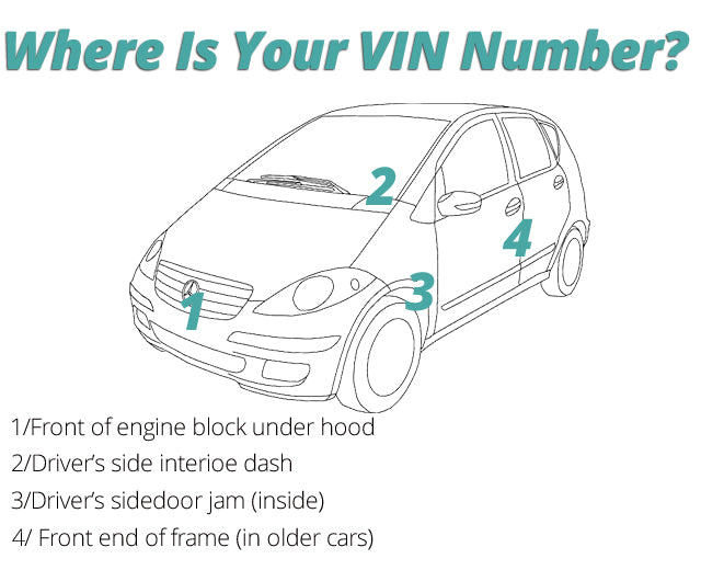 How to find a VIN number? – HJL Autoparts