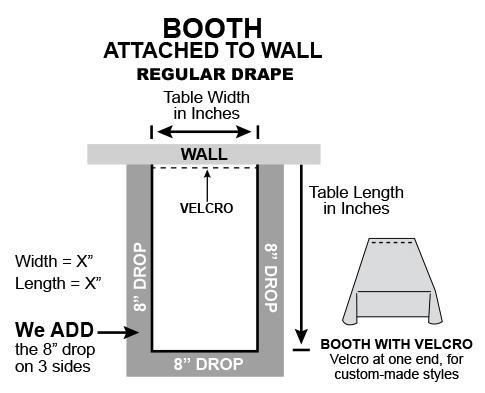 How to measure tablecloths for BOOTHS attached to a wall?