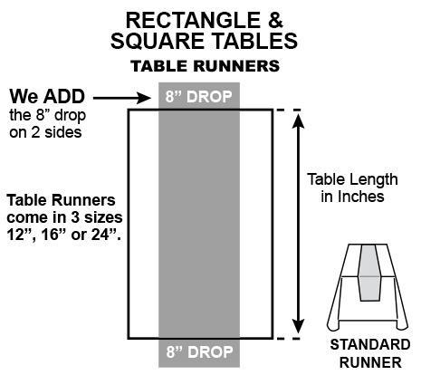 How to measure table runners for rectangular and square tables?