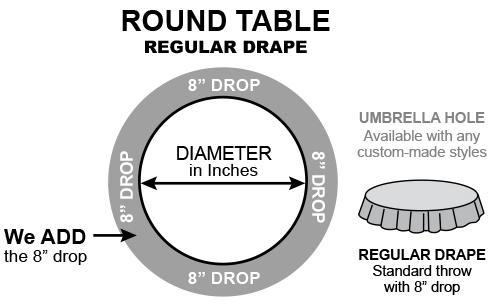 How to measure DRAPED table covers for round tables?