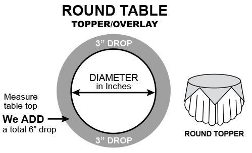 How to measure table toppers for round tables?