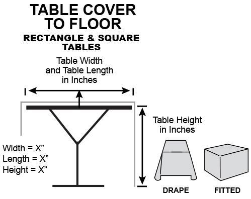 "How to measure ""To The Floor"" table covers for  rectangular and square tables?"