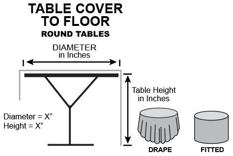 "How to measure ""To The Floor"" table covers for  round tables?"