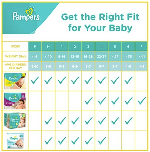 pampers diaper chart