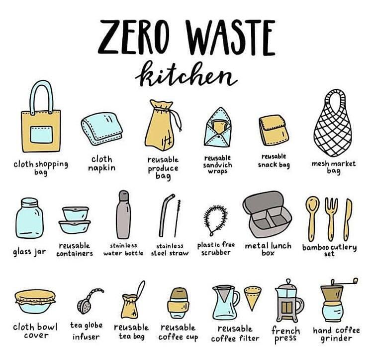 Best zero waste easy swaps