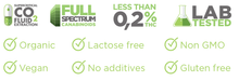 Pharmahemp CBD Full Spectrum | Green Doctor