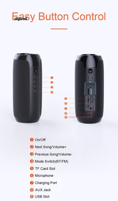 Portable Bluetooth 20w Wireless Bass Column, Waterproof Outdoor Speaker, Support AUX TF USB Subwoofer Stereo Loudspeaker
