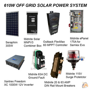 Tiny House 610W Off Grid Solar Power System | DIY Solar -