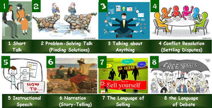 Speaking: Oral Skills mistakes in American English