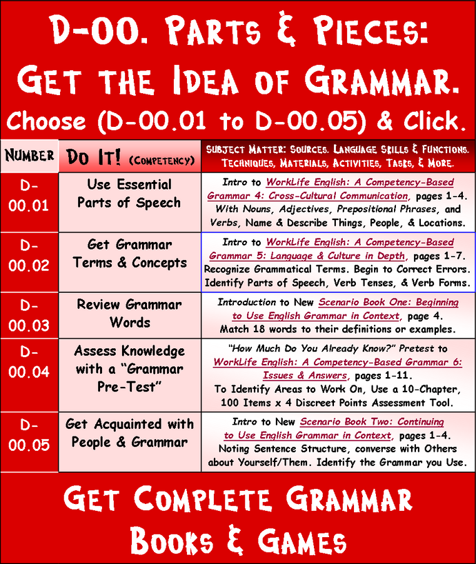 How to Put Together the Parts & Pieces That Make Language Work: Grammar Competencies