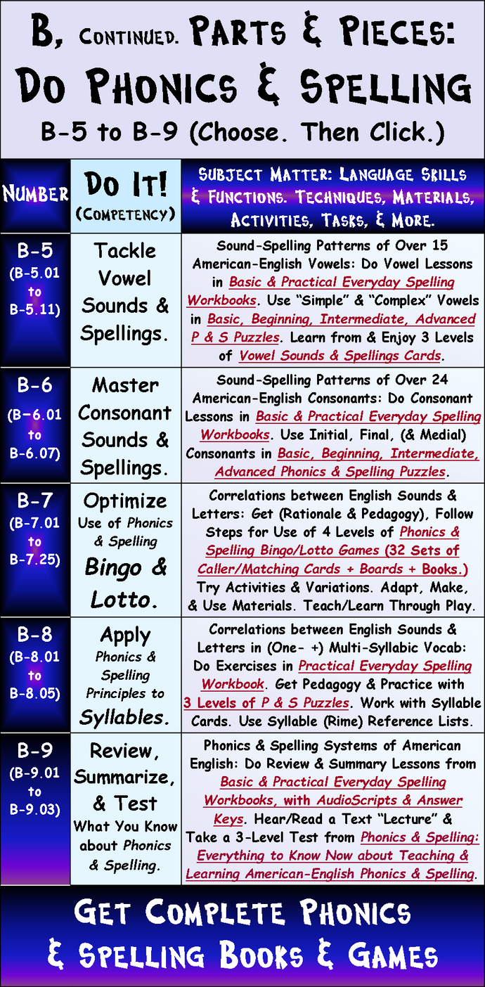 How to Put Together the Parts & Pieces That Make Language Work: Phonics & Spelling Competencies Part II