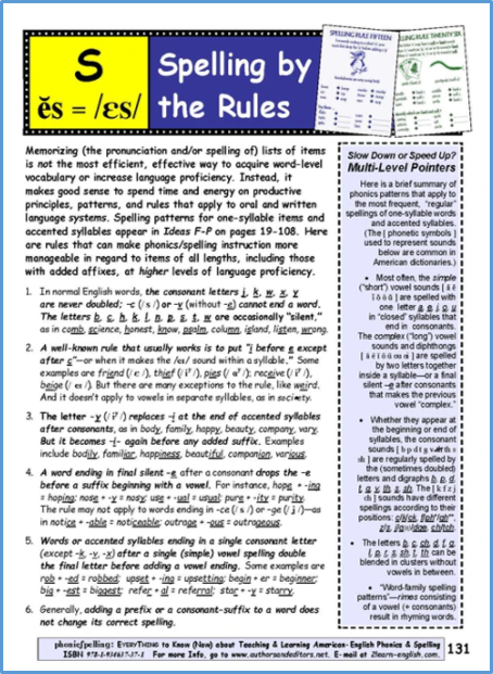 https://worklifeenglish.com/collections/use-vocabulary-1/products/spell-by-the-rules-idea-s-of-phonics-spelling