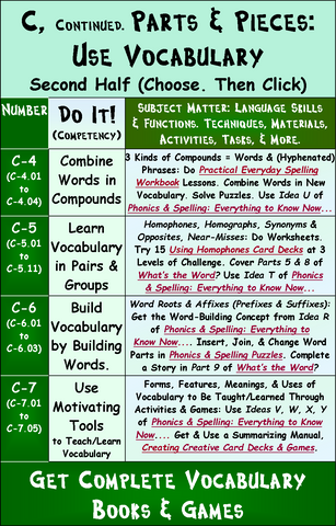 ESL, EFL,, ENGLISH, ABE, and LITERACY Competencies Chart Part 2