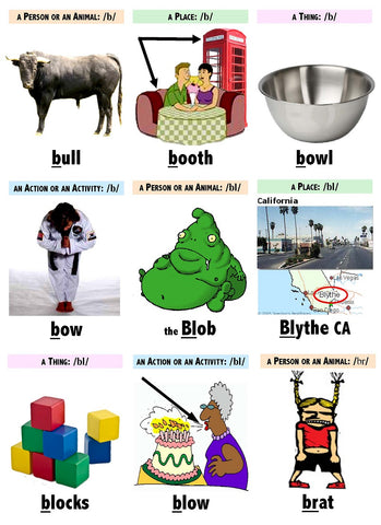 Phonics and Spelling Initial Consonants Cards, Intermediate