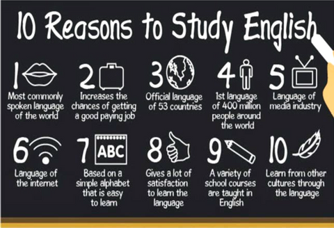 10 Reasons to Study English