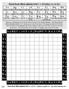 A-05.7: Use Alphabet-Letter Paired Grids with Greek Letters