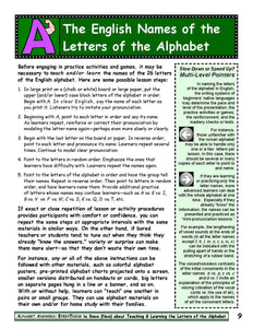 English names and letters of the Alphabet