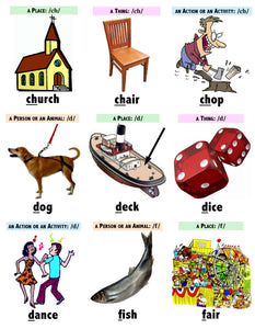 B-02.4 Get & Use 72 Beginning Initial Consonants Picture & Words Cards