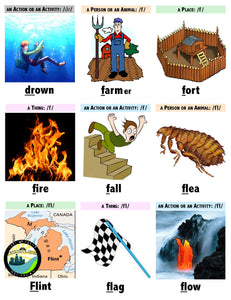 B-2.6 Get & Use Intermediate Initial Consonants Picture & Words Cards