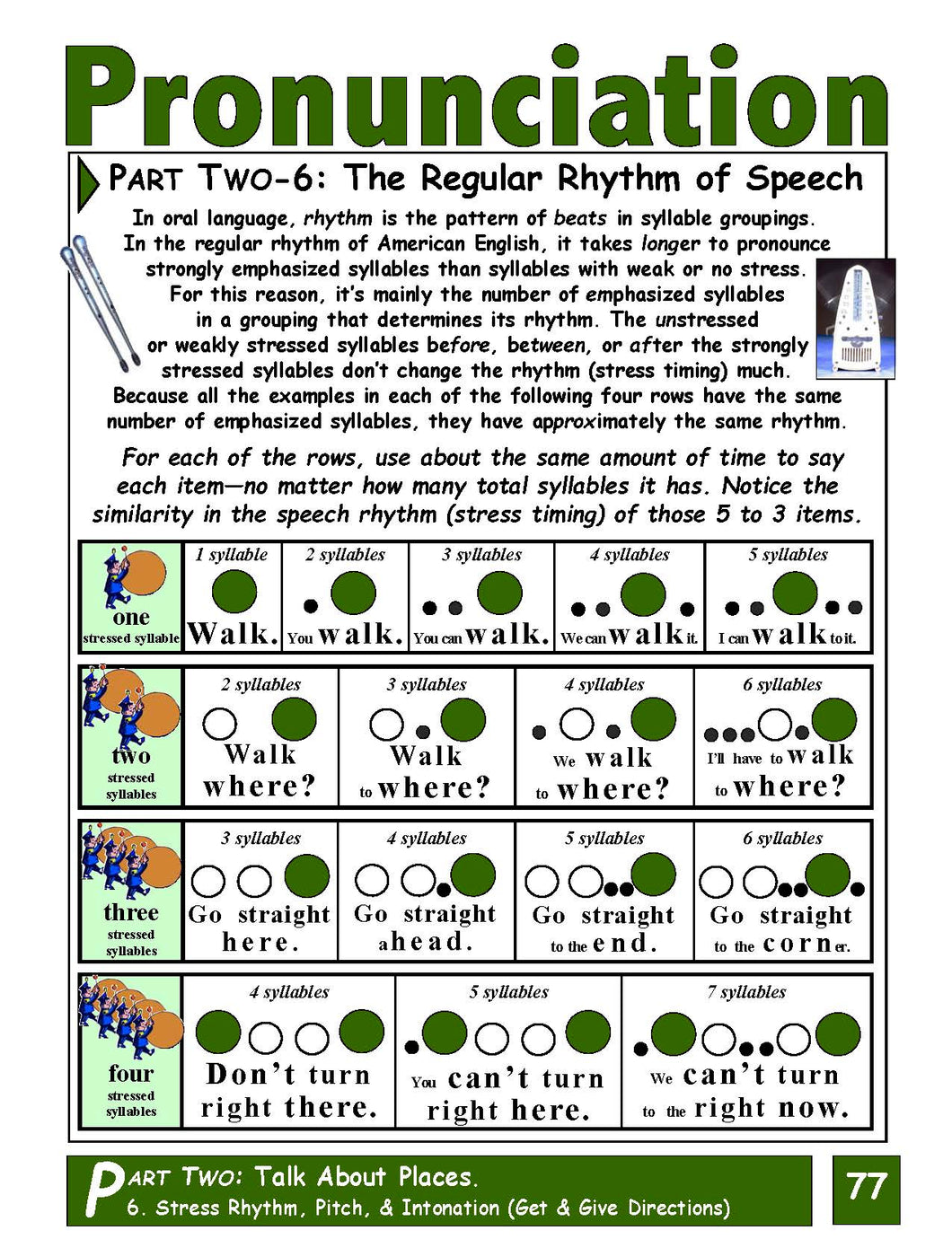 E-02.09 Practice the Regular Rhythm of Speech with Pitch & Intonation; Get & Give Directions