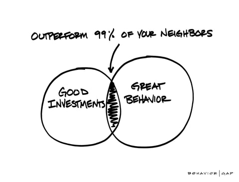 Carl Richards Behavior Gap Outperform 99% of Your Neighbors