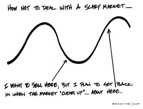 Carl Richards Behavior Gap Scary Markets
