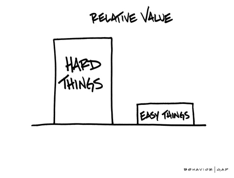 Carl Richards Behavior Gap Relative Value Hard Things Easy Things