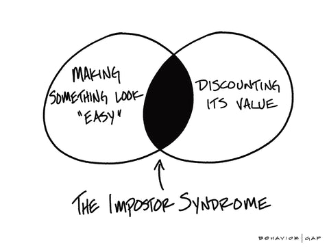 Carl Richards Behavior Gap The Imposter Syndrome